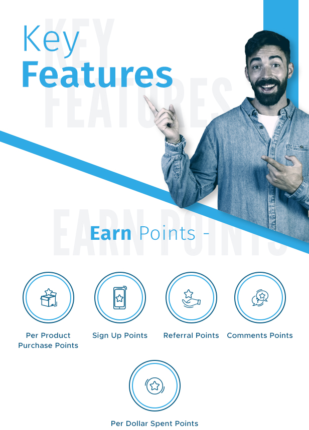 WooCommerce Ultimate Points And Rewards - 4